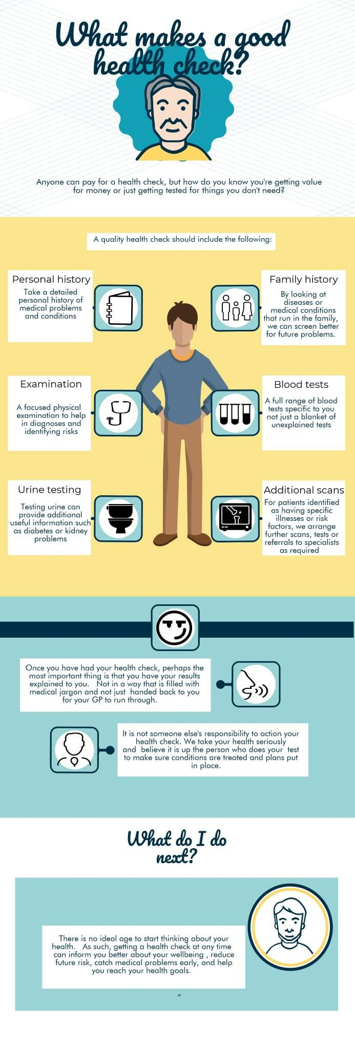 mens health check infographic